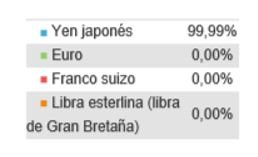 divisas pictet japan index