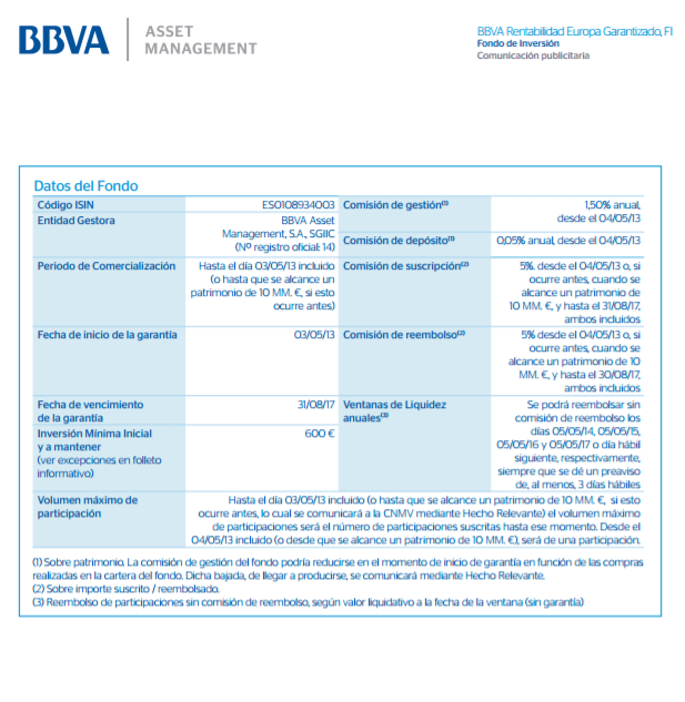 fondos garantizados bbva