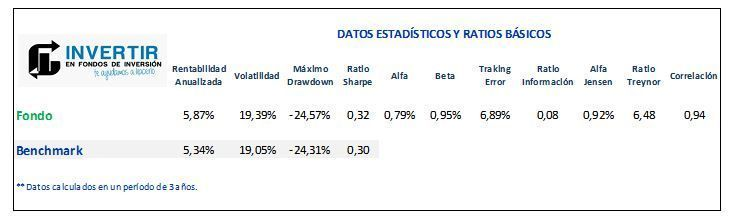 ratios analisis pictet japan index