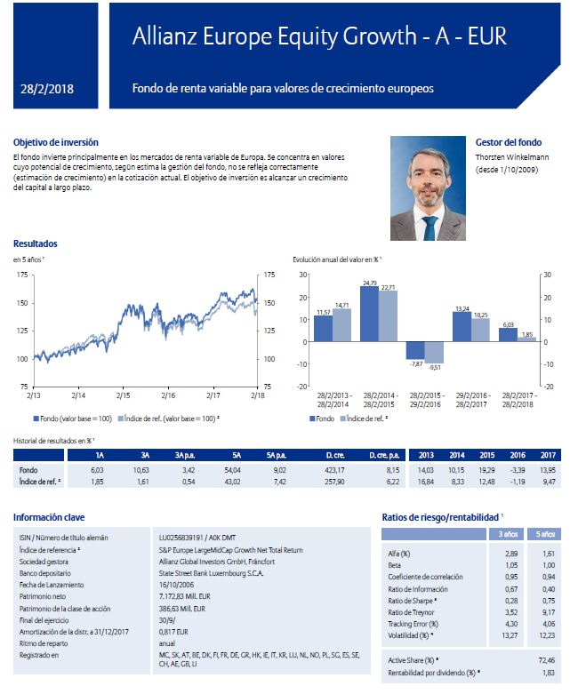 ALLIANZ EUROPE EQUITY GROWTH
