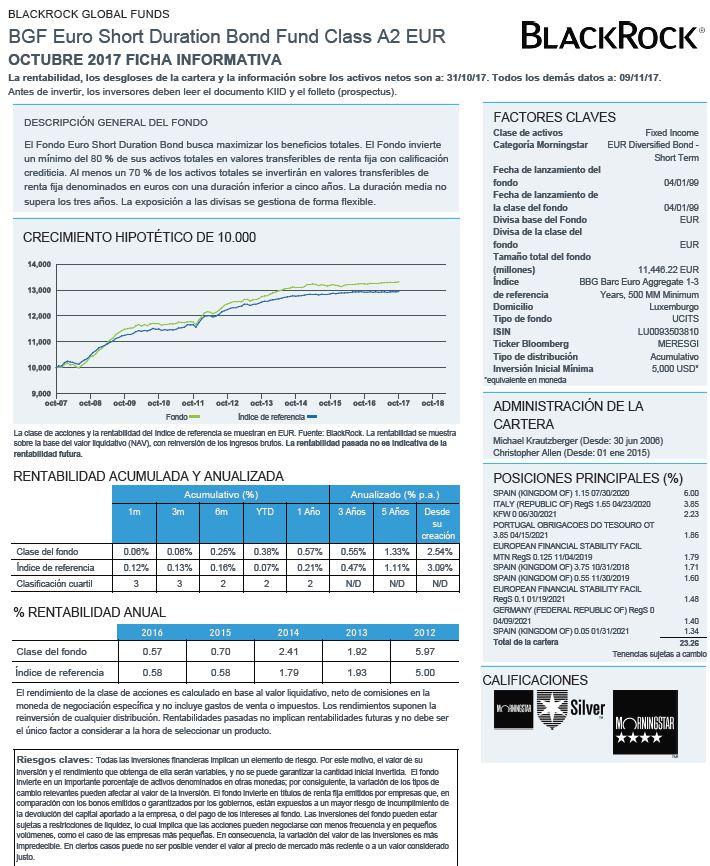 mejores fondos inversion 2018 renta fija