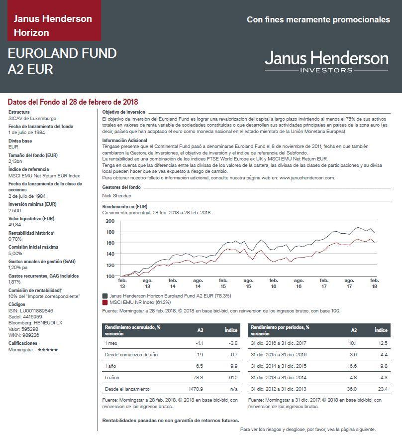 mejores fondos renta variable europea 2018