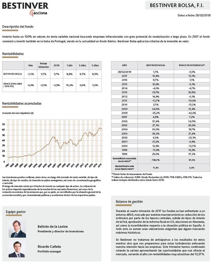 mejores fondos de renta variable 2018, bestinver bolsa