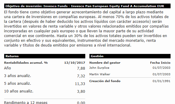 que fondos invertir, fondo renta variable invesco europa