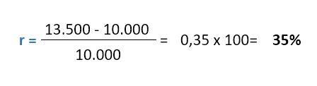 calcular rentabilidad de un fondo de inversion