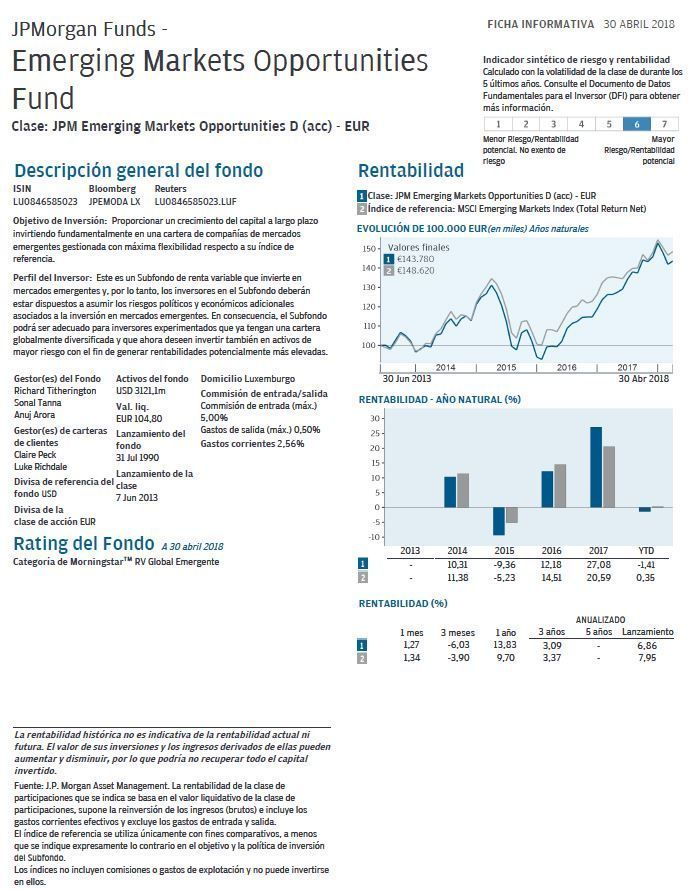 mejores fondos emergentes jp morgan emerging markets opportunities
