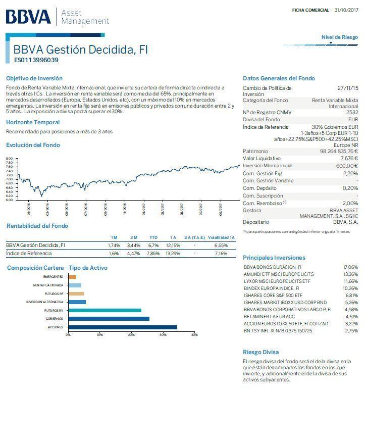 fondo BBVA gestion decidida, fondos bbva