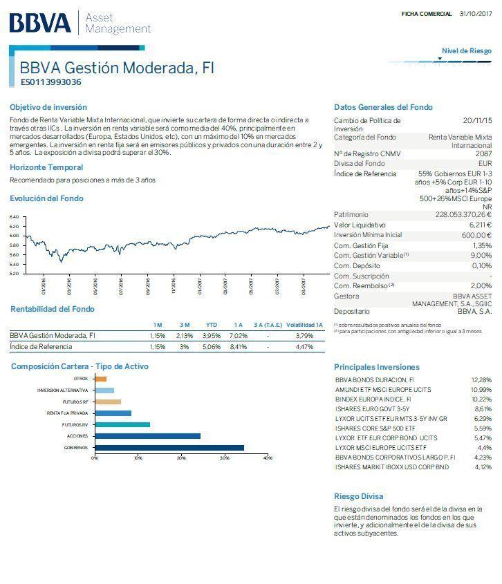 fondo BBVA gestion moderada, fondos bbva