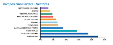 fondo renta variable del bbva, bbva bolsa indice