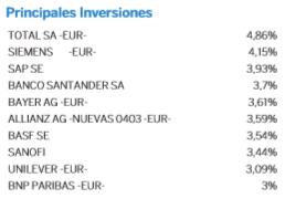 fondos bbva renta variable bbva bolsa indice