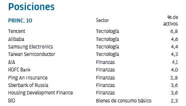 mejores fondos renta variable emergente, jpm cartera