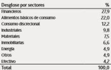 mejores fondos renta variable latinoamerica, aberdeen latam