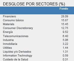 mejores fondos renta variable latinoamerica, blackrock