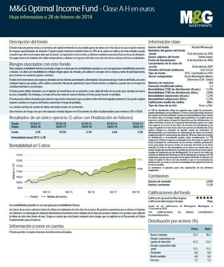 analisis de fondos de inversion, m&g optimal income