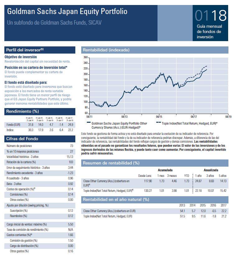 fondos inversion renta variable, goldman sachs