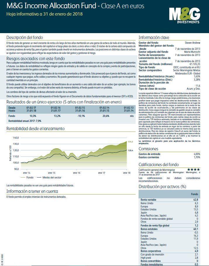 fondos inversion renta variable, m&G