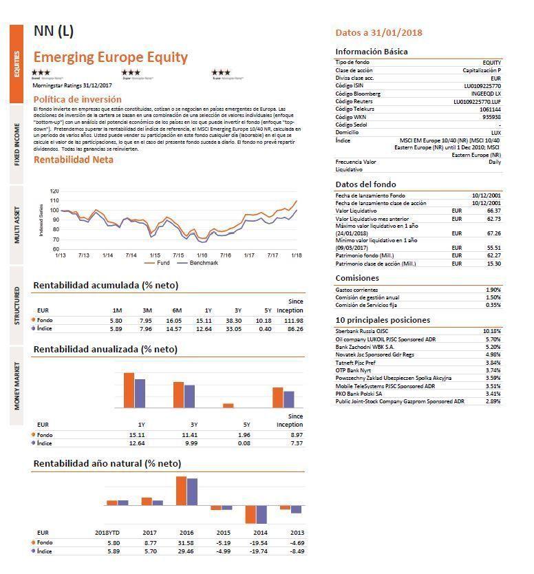 fondos inversion renta variable, nationale netherlanden