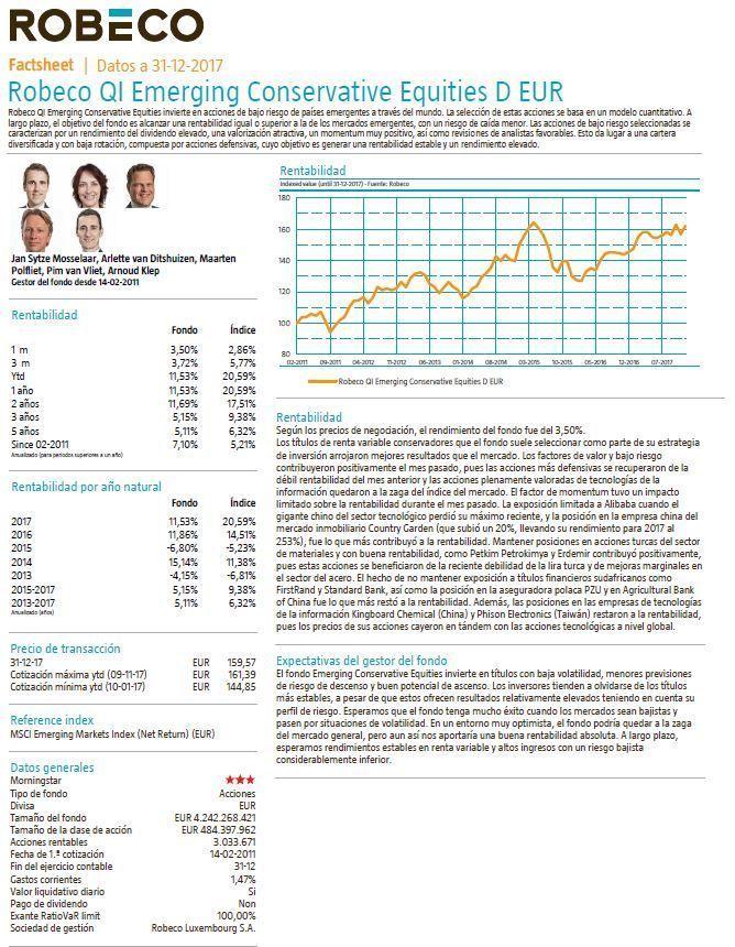 fondos inversion renta variable, robeco emerging
