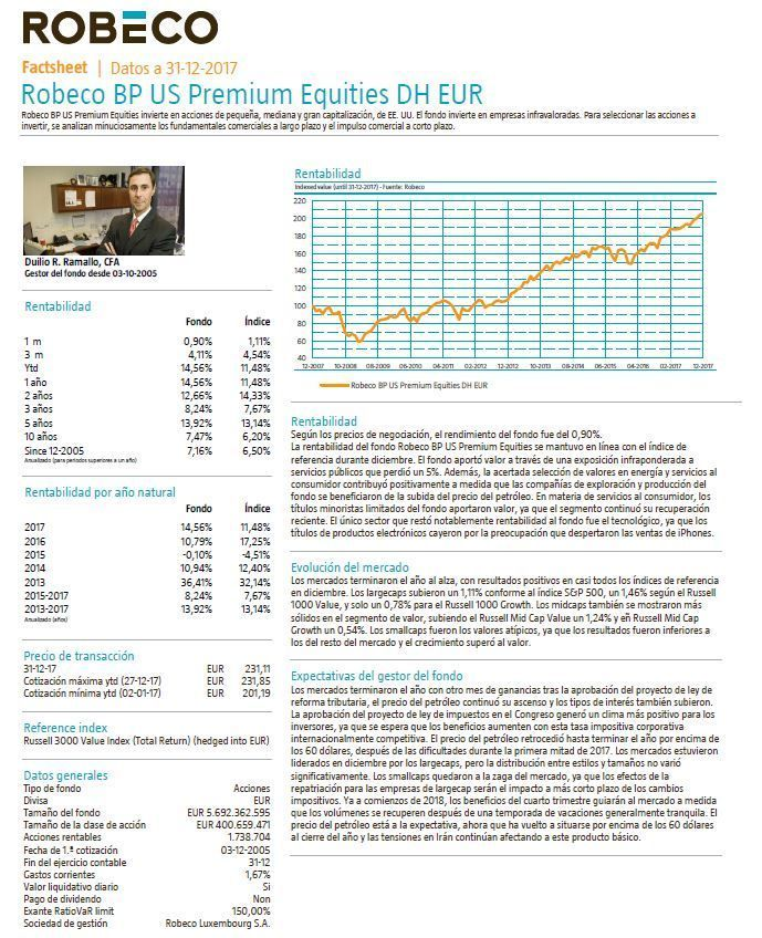 fondos inversion renta variable, robeco us