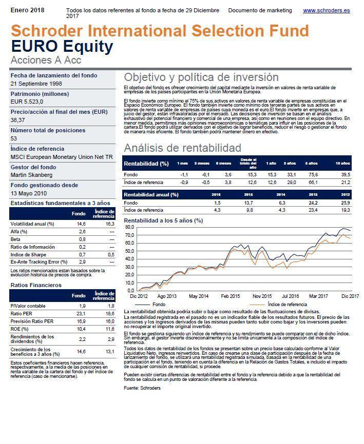 los fondos de renta variable, Schroder ISF Euro Equity