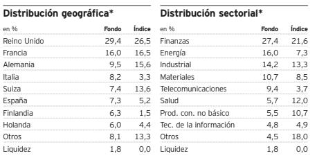 invertir en fondos de renta variable, Invesco Pan European Equity Fund