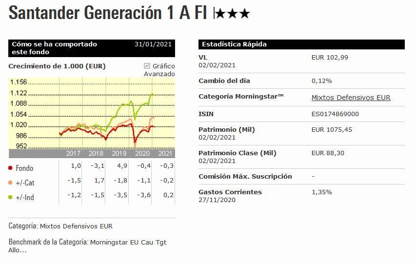 morningstar santander generacion 1, rentabilidad santander generacion 1