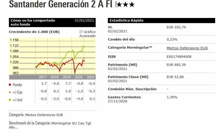 morningstar santander generacion 2, rentabilidad santander generacion 2, opinon santander generacion 2