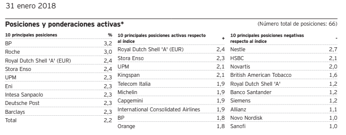 que son fondos de renta variable, Invesco Pan European Equity Fund