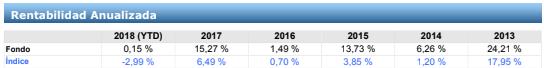 que son fondos de renta variable, Schroder ISF Euro Equity