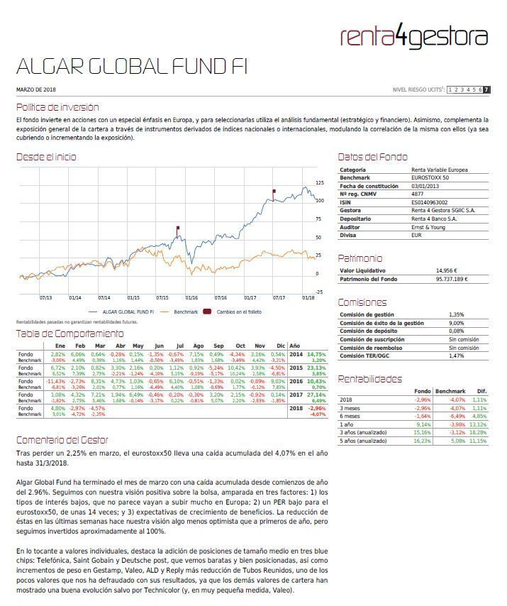 fondo algar global fund renta 4