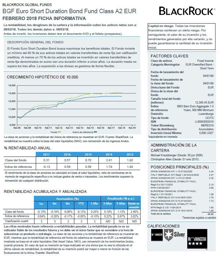 mejores fondos renta fija a corto, fondo renta fija corto plazo blackrock short duration bond