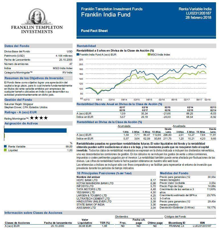 mejores fondos de india, fondo franklin india