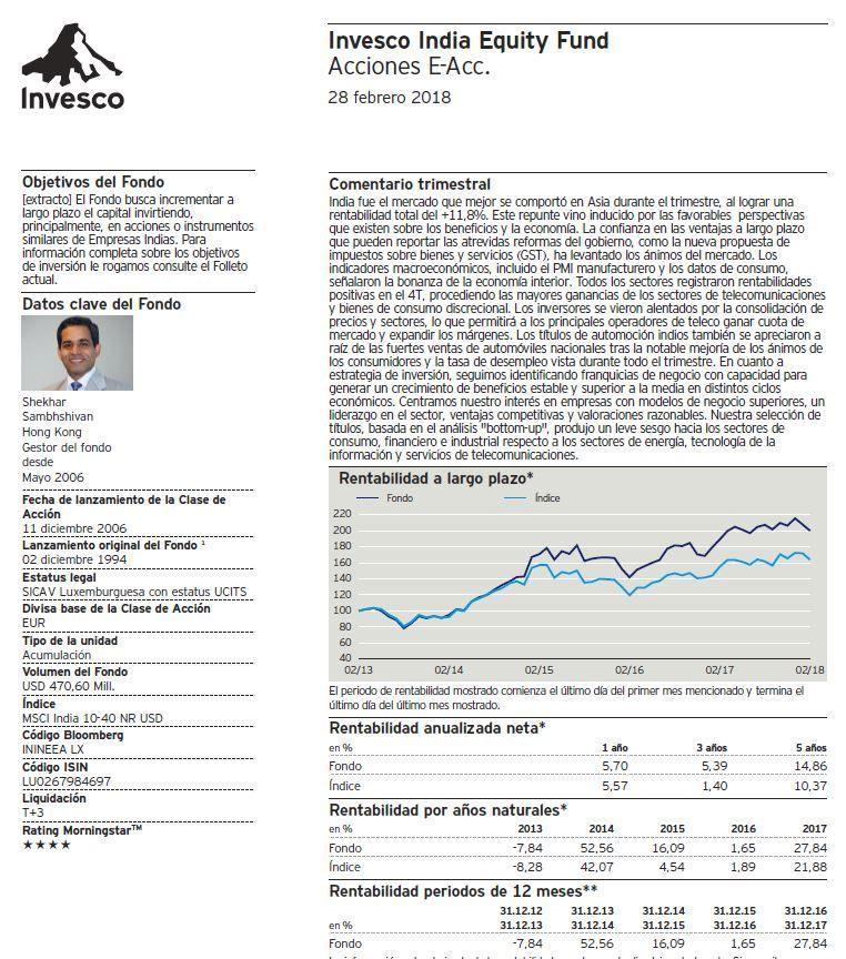 mejores fondos de india, invesco india equity