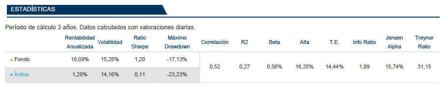 morgan stanley global opportunities ratios