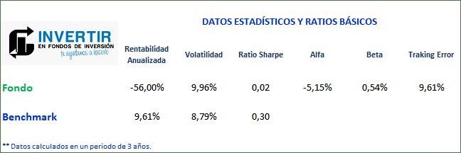 ratios cobas seleccion