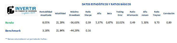 jp morgan greater china ratios analisis