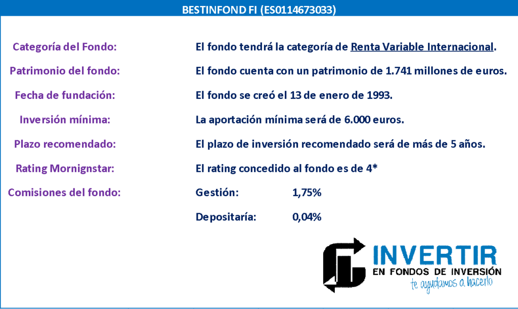 opinion bestinfon, datos generales
