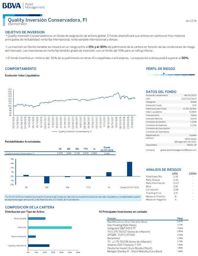 bbva quality inversion conservadora fondo perfilado