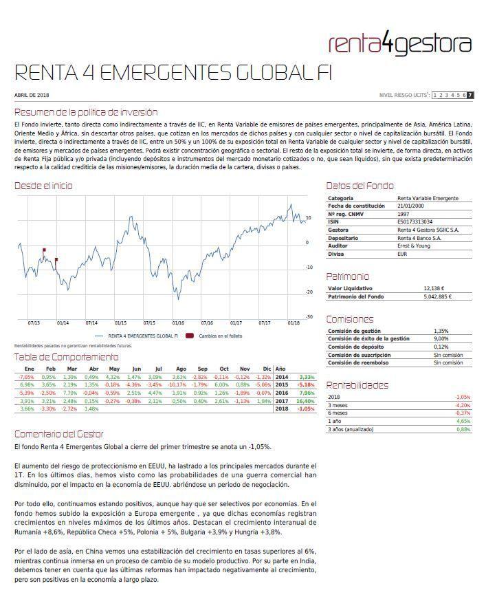 mejores fondos emergentes renta 4 emergentes global