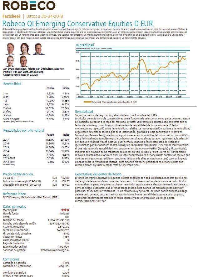 mejores fondos emergentes robeco emerging conservative equities