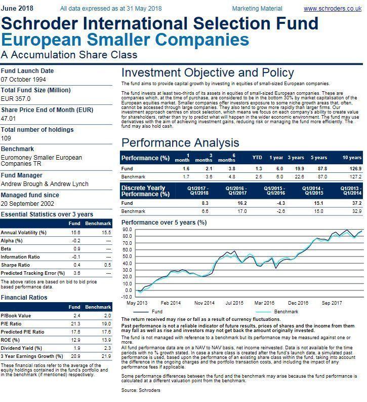 opinion fondo schroder european smaller companies
