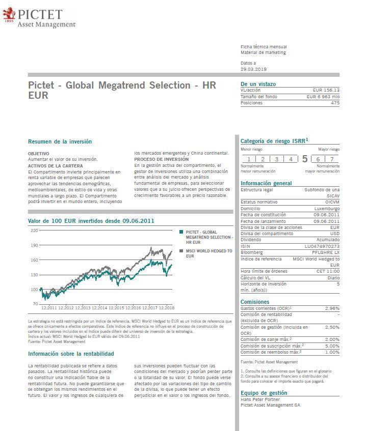 analizar fondos de inversion, analizar cartera de fondos