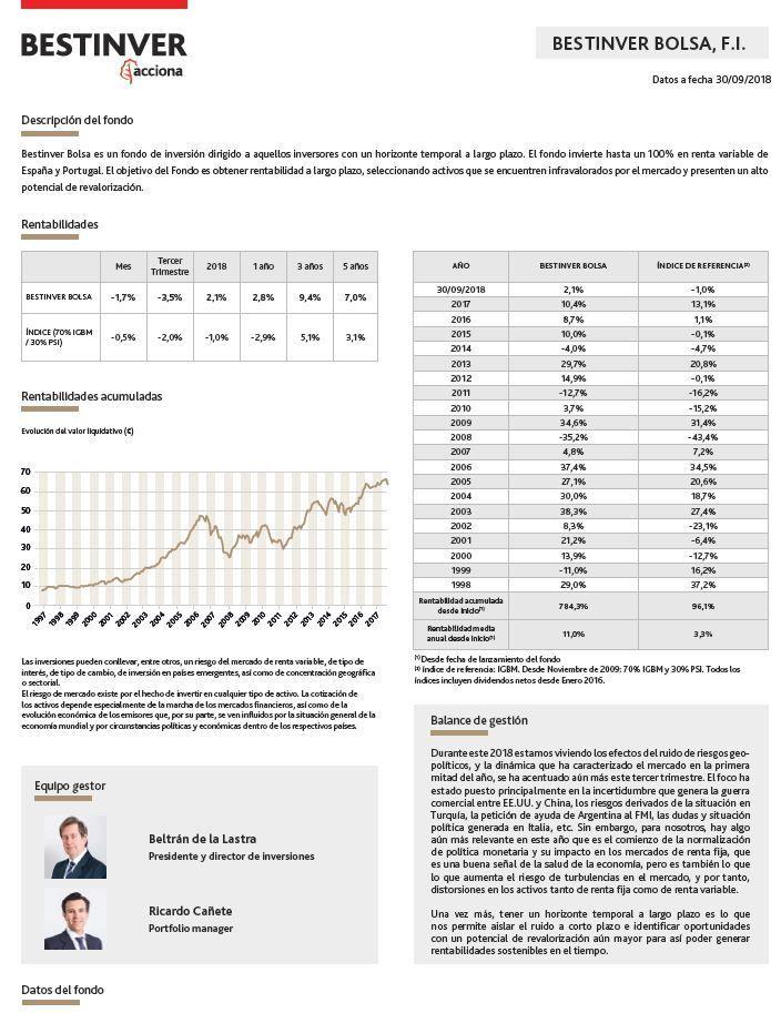 mejores fondos renta variable española,ficha bestinver bolsa