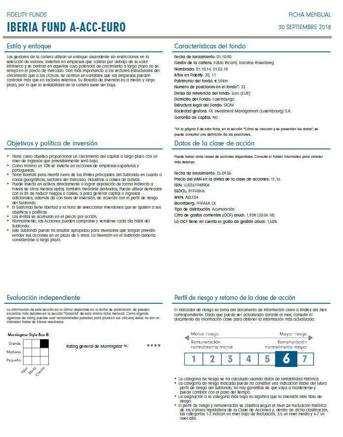 mejor fondo renta variable española, fidelity iberia fund