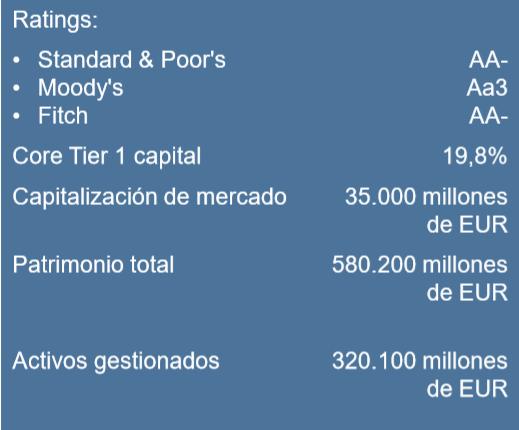 fondos nordea asset management