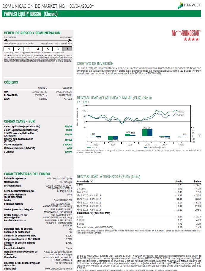 parvest equity russia, mejores fondos rusia