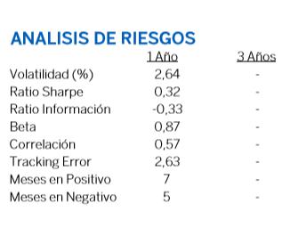 riesgos quality inversion conservadora.JPG