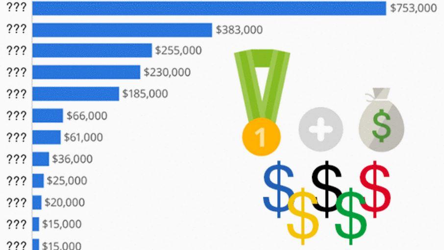 ventajas y desventajas fondos de inversion