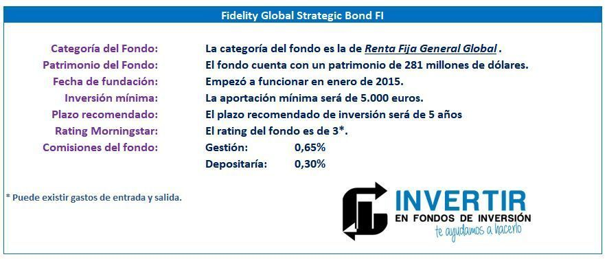 mejor fondo renta fija 2019 - fidelity global strategic bond fund