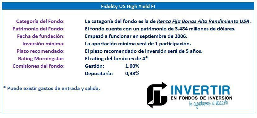 mejor fondo renta fija 2019 - fidelity us high yield
